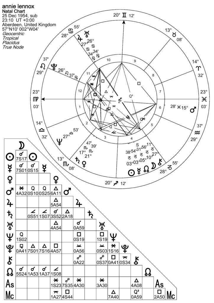 annie-lennox-natal-page-001